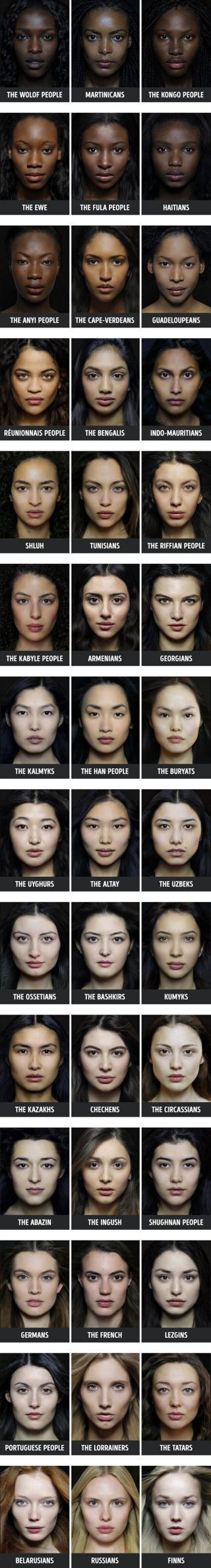 Facial color palettes around the world