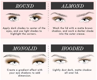 How To Contour Your Eyes Based On Eye Shape 01