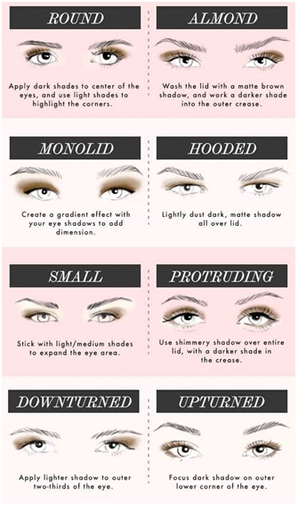 How To Contour Your Eyes Based On Eye Shape