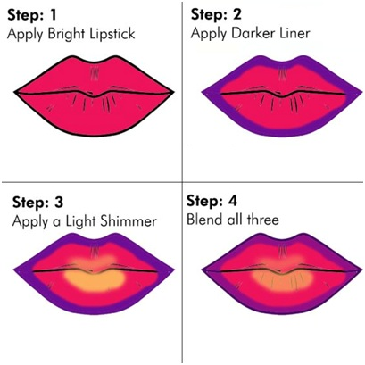 How To Get Hot Ombre Lips 08