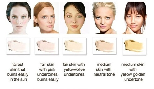 How to Find Your Skin Tone 01