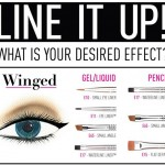 Perfect Eyeliner Application – What Is Your Desired Effect?
